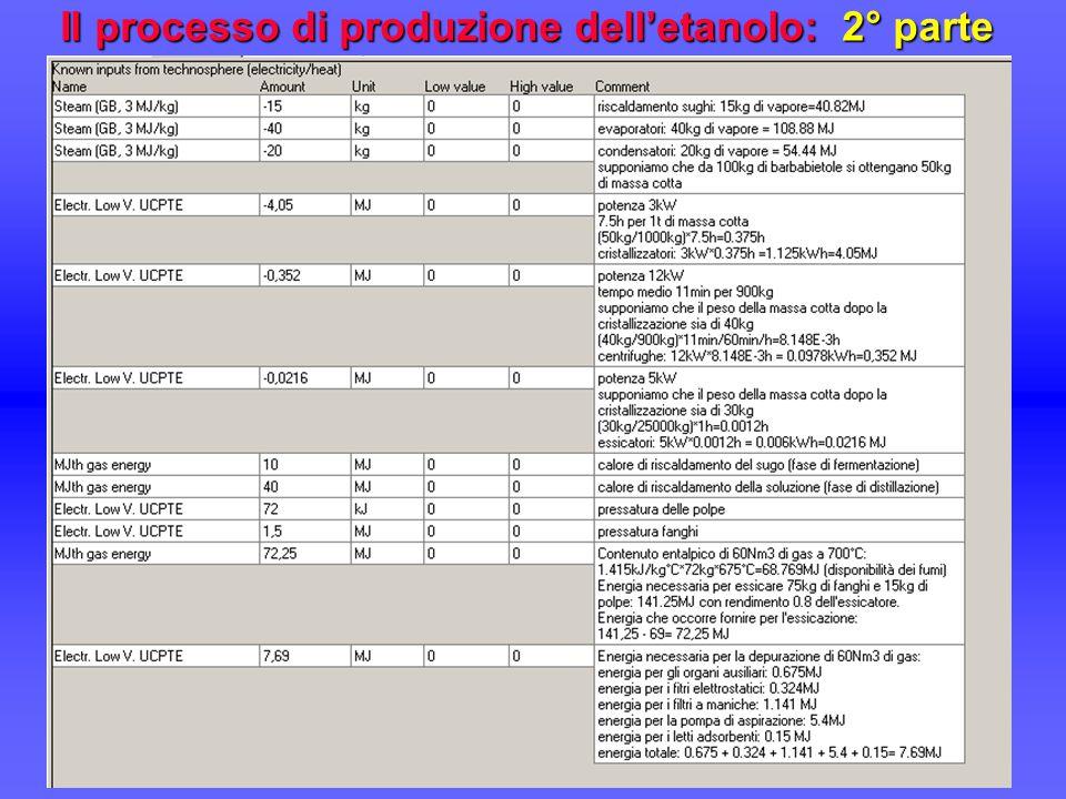 Il processo di produzione dell'etanolo: 2° parte