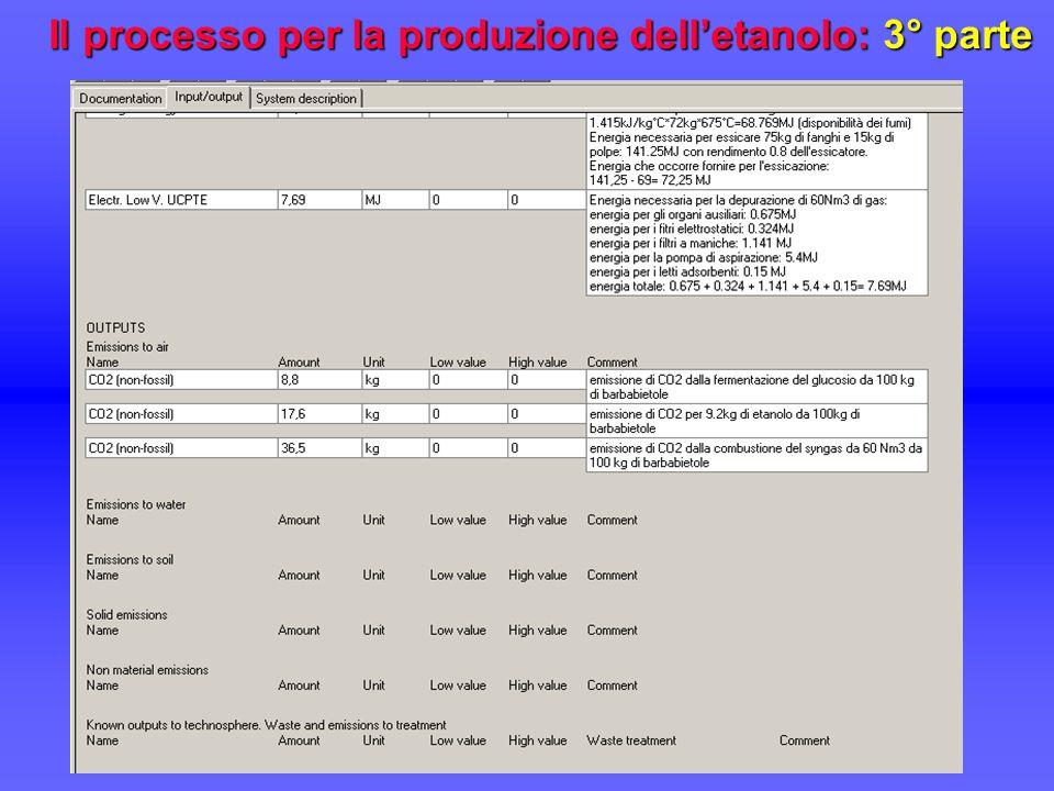 Il processo per la produzione dell'etanolo: 3° parte