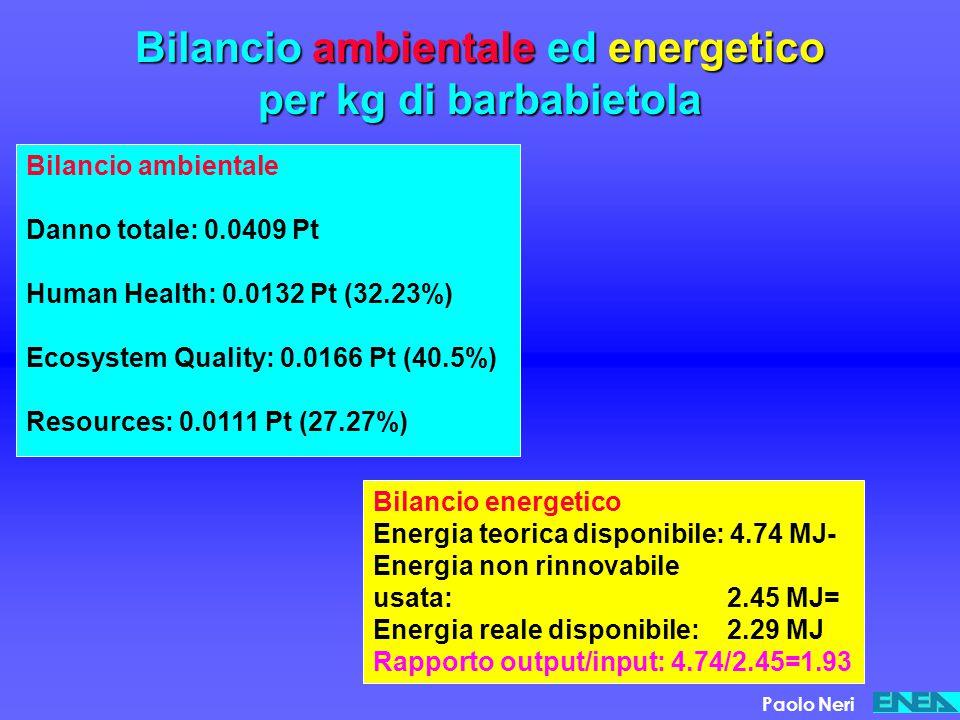 Bilancio ambientale ed energetico per kg di barbabietola Bilancio ambientale Danno totale: 0.0409 Pt Human Health: 0.0132 Pt (32.23%) Ecosystem Qualit
