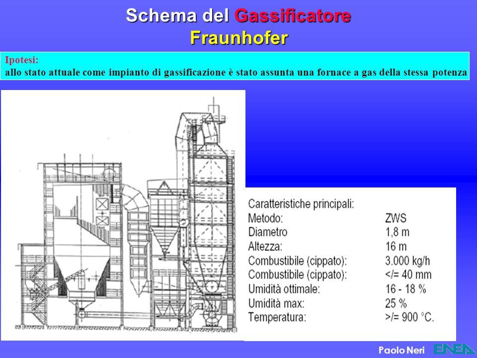 Schema del Gassificatore Fraunhofer Paolo Neri Ipotesi: allo stato attuale come impianto di gassificazione è stato assunta una fornace a gas della ste