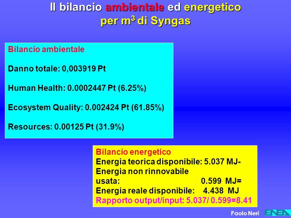 Il bilancio ambientale ed energetico per m 3 di Syngas Bilancio ambientale Danno totale: 0,003919 Pt Human Health: 0.0002447 Pt (6.25%) Ecosystem Qual