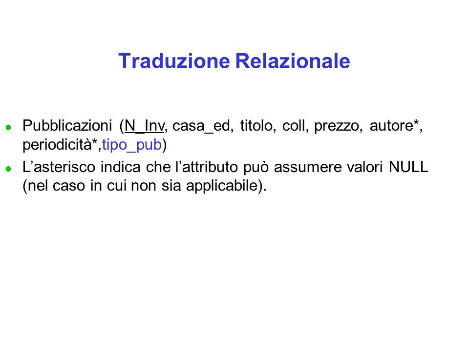 Traduzione Relazionale l Pubblicazioni (N_Inv, casa_ed, titolo, coll, prezzo, autore*, periodicità*,tipo_pub) l L'asterisco indica che l'attributo può assumere valori NULL (nel caso in cui non sia applicabile).