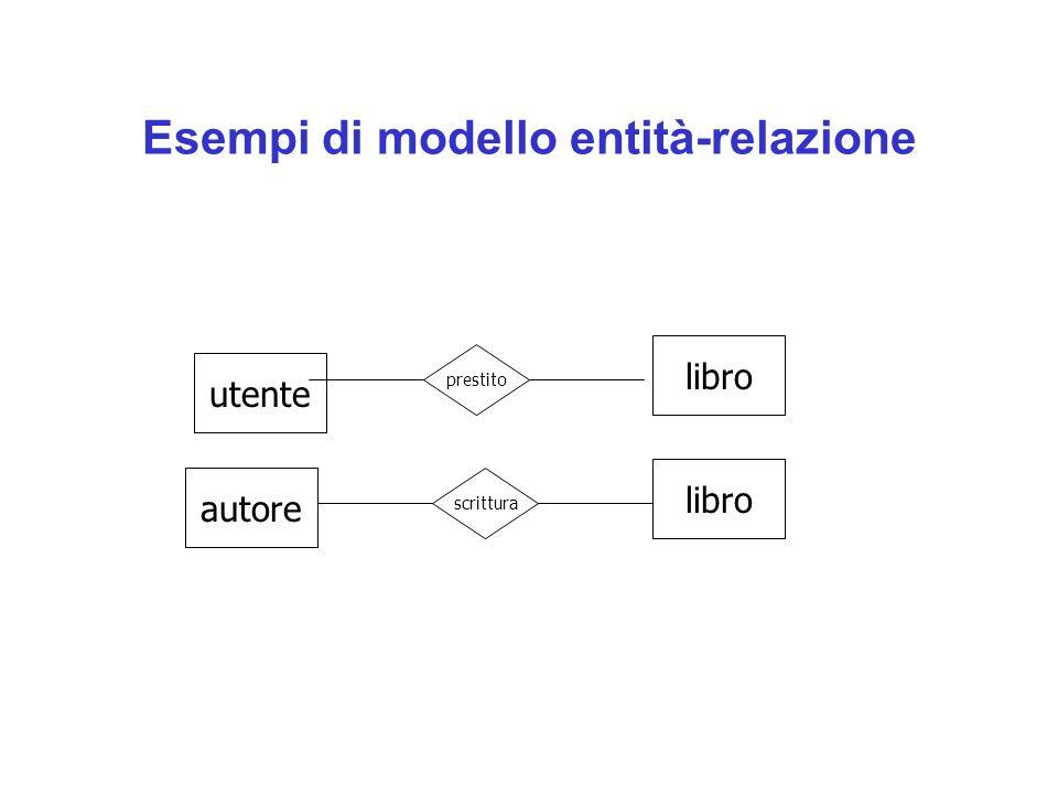 autore libro scrittura utente libro prestito Esempi di modello entità-relazione
