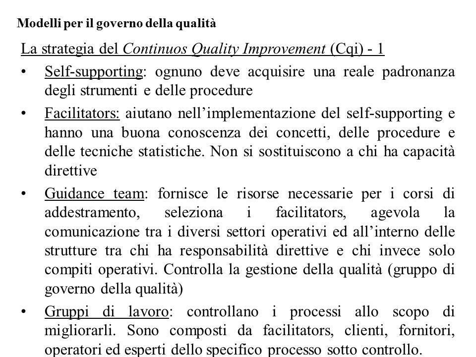La strategia del Continuos Quality Improvement (Cqi) - 1 Self-supporting: ognuno deve acquisire una reale padronanza degli strumenti e delle procedure