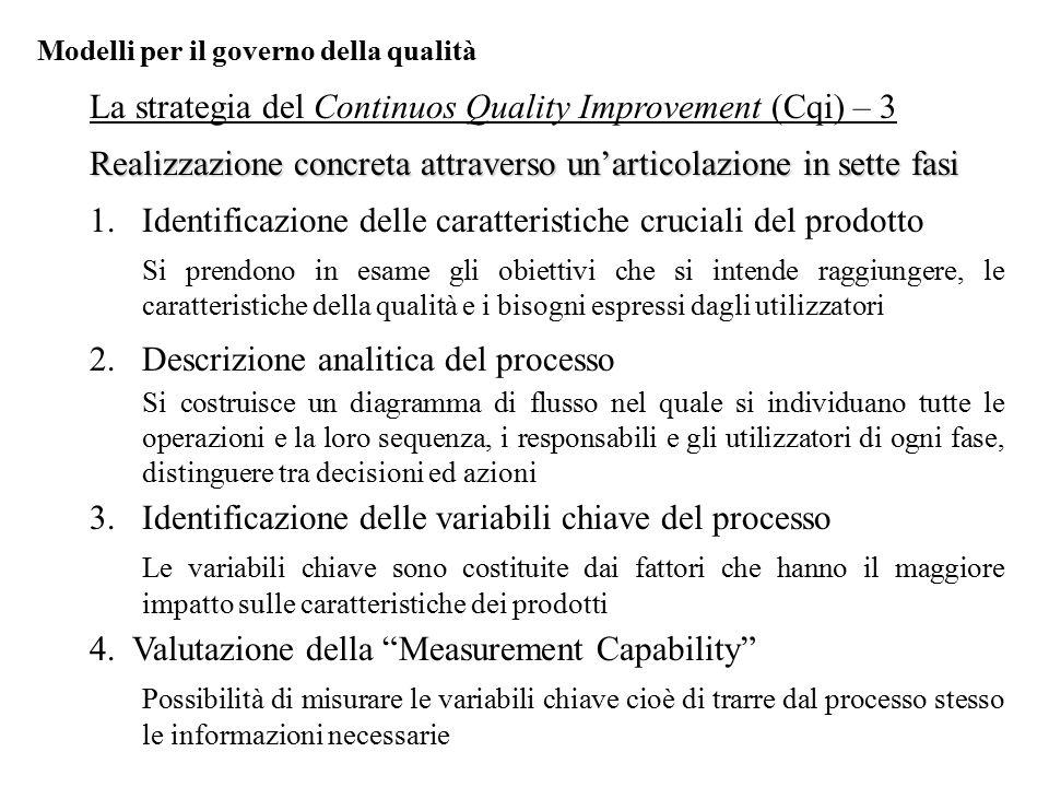 La strategia del Continuos Quality Improvement (Cqi) – 3 Realizzazione concretaattraverso un'articolazione in sette fasi Realizzazione concreta attrav