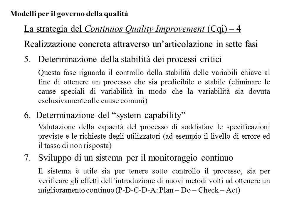 La strategia del Continuos Quality Improvement (Cqi) – 4 Realizzazione concretaattraverso un'articolazione in sette fasi Realizzazione concreta attrav