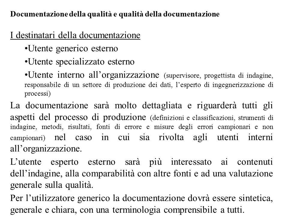 I destinatari della documentazione Utente generico esterno Utente specializzato esterno Utente interno all'organizzazione (supervisore, progettista di