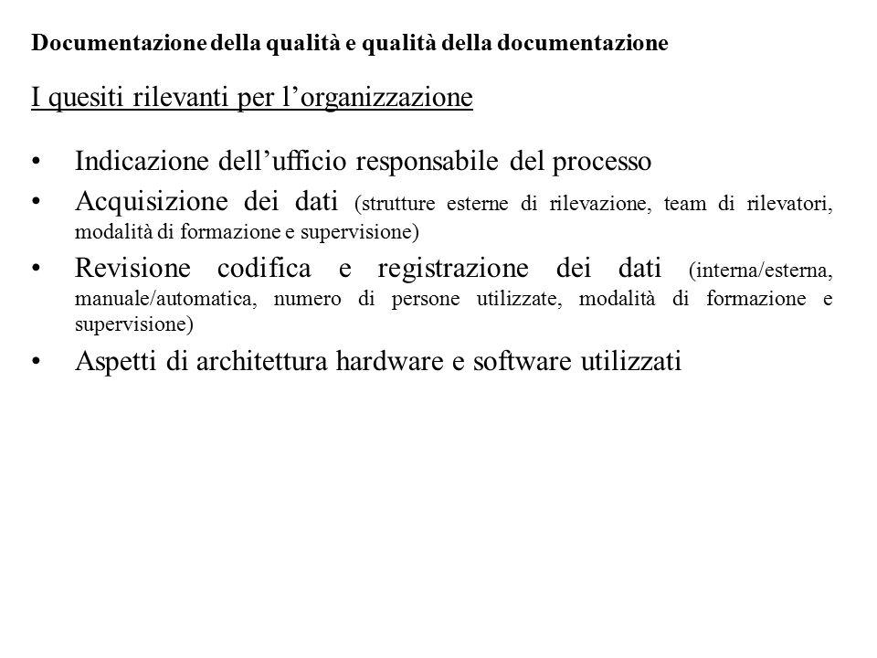 I quesiti rilevanti per l'organizzazione Indicazione dell'ufficio responsabile del processo Acquisizione dei dati (strutture esterne di rilevazione, t