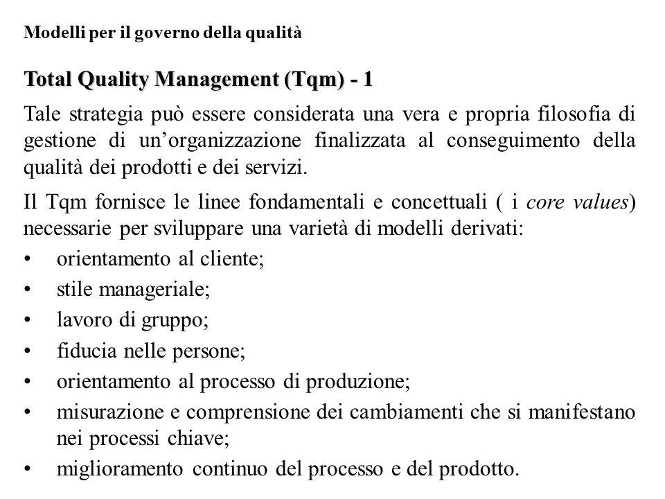 Total Quality Management (Tqm) - 1 Tale strategia può essere considerata una vera e propria filosofia di gestione di un'organizzazione finalizzata al