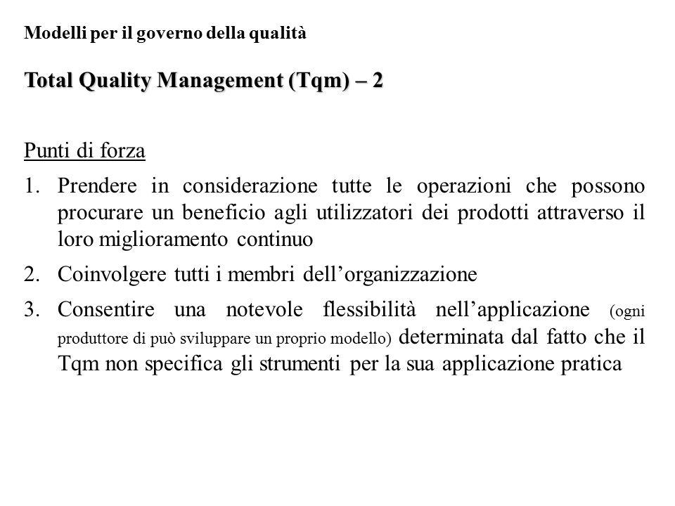 Total Quality Management (Tqm) – 2 Punti di forza 1.Prendere in considerazione tutte le operazioni che possono procurare un beneficio agli utilizzator