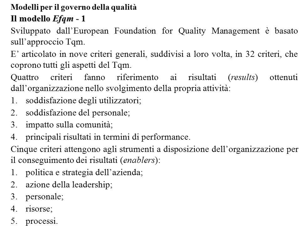 Il modello Efqm - 1 Sviluppato dall'European Foundation for Quality Management è basato sull'approccio Tqm. E' articolato in nove criteri generali, su