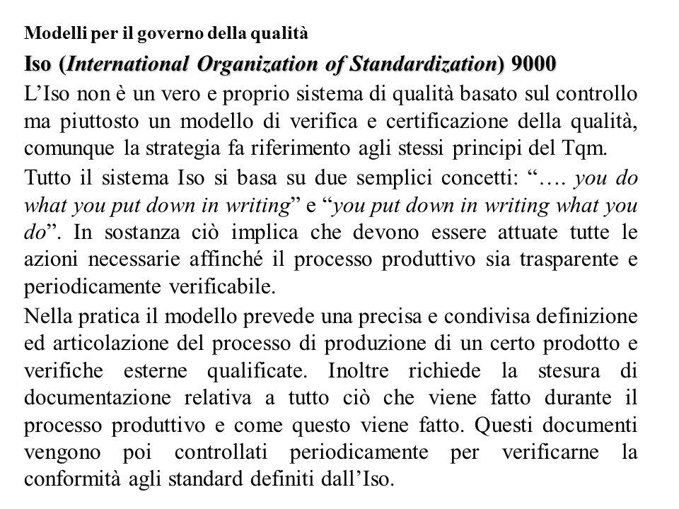 Iso (International Organization of Standardization) 9000 L'Iso non è un vero e proprio sistema di qualità basato sul controllo ma piuttosto un modello