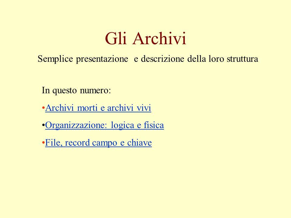 Gli Archivi Semplice presentazione e descrizione della loro struttura In questo numero: Archivi morti e archivi vivi Organizzazione: logica e fisica File, record campo e chiave