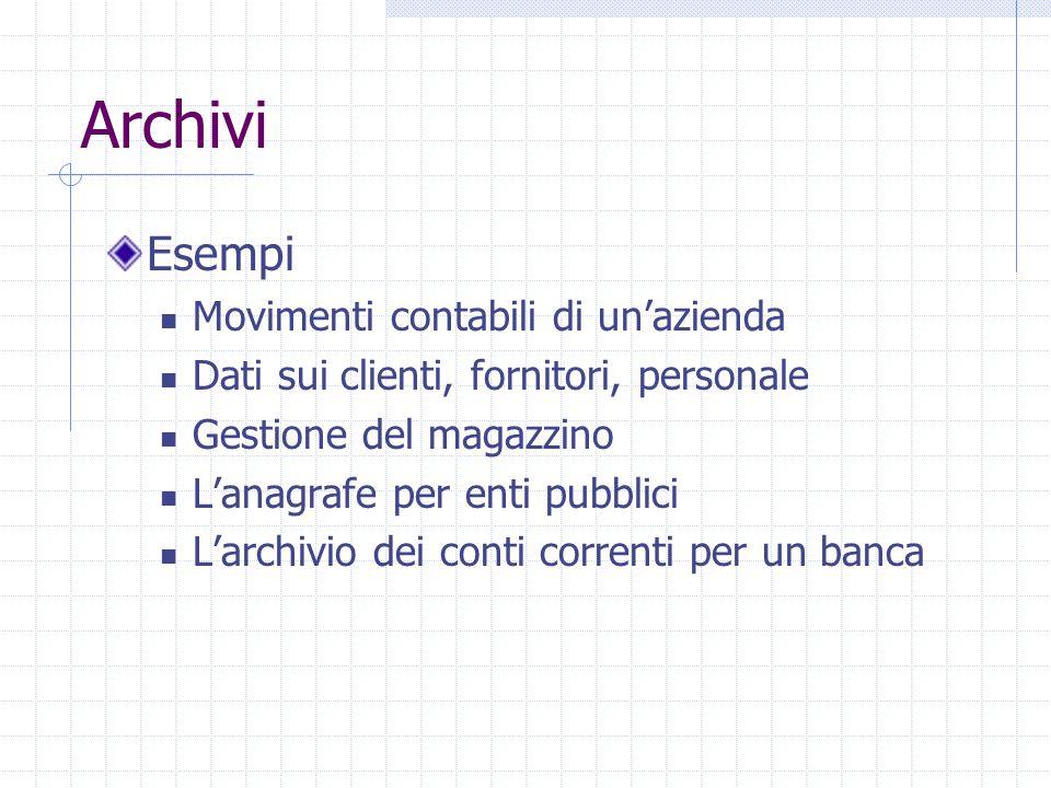 Archivi Esempi Movimenti contabili di un'azienda Dati sui clienti, fornitori, personale Gestione del magazzino L'anagrafe per enti pubblici L'archivio