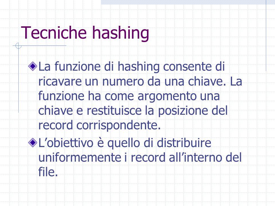 Tecniche hashing La funzione di hashing consente di ricavare un numero da una chiave. La funzione ha come argomento una chiave e restituisce la posizi