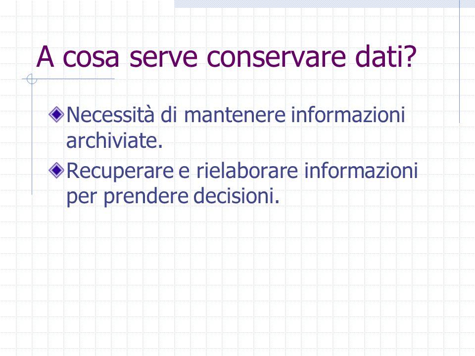A cosa serve conservare dati? Necessità di mantenere informazioni archiviate. Recuperare e rielaborare informazioni per prendere decisioni.