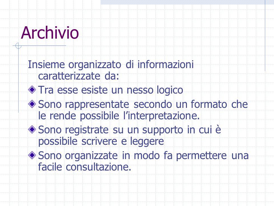 Archivio Insieme organizzato di informazioni caratterizzate da: Tra esse esiste un nesso logico Sono rappresentate secondo un formato che le rende pos