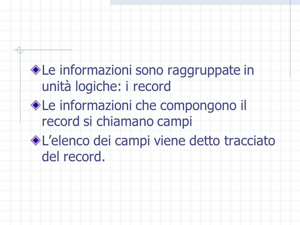 Le informazioni sono raggruppate in unità logiche: i record Le informazioni che compongono il record si chiamano campi L'elenco dei campi viene detto