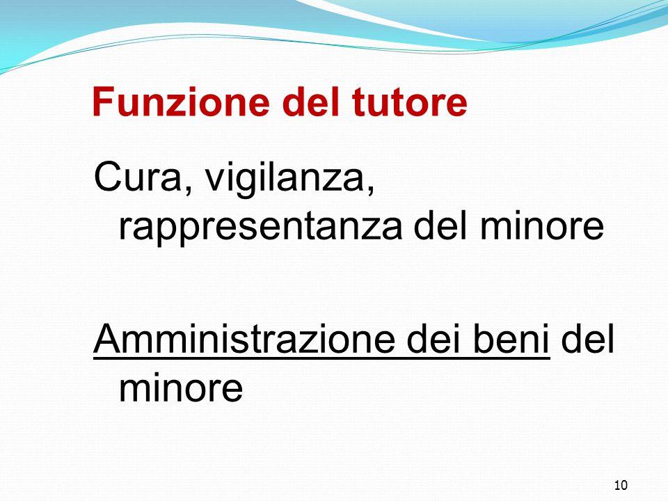 10 Funzione del tutore Cura, vigilanza, rappresentanza del minore Amministrazione dei beni del minore