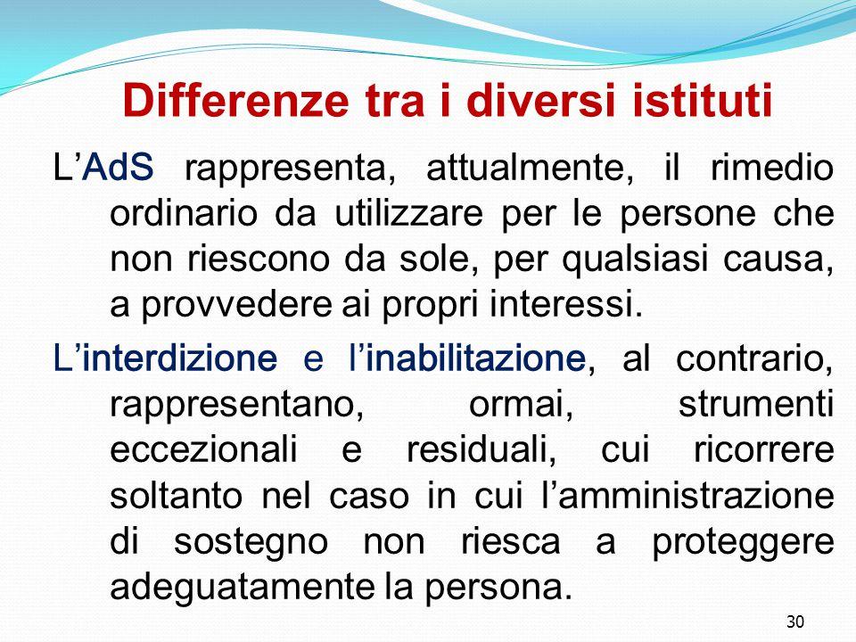 30 Differenze tra i diversi istituti L'AdS rappresenta, attualmente, il rimedio ordinario da utilizzare per le persone che non riescono da sole, per qualsiasi causa, a provvedere ai propri interessi.