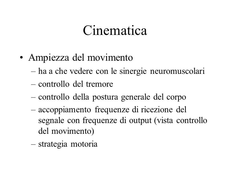 Cinematica Ampiezza del movimento –ha a che vedere con le sinergie neuromuscolari –controllo del tremore –controllo della postura generale del corpo –accoppiamento frequenze di ricezione del segnale con frequenze di output (vista controllo del movimento) –strategia motoria