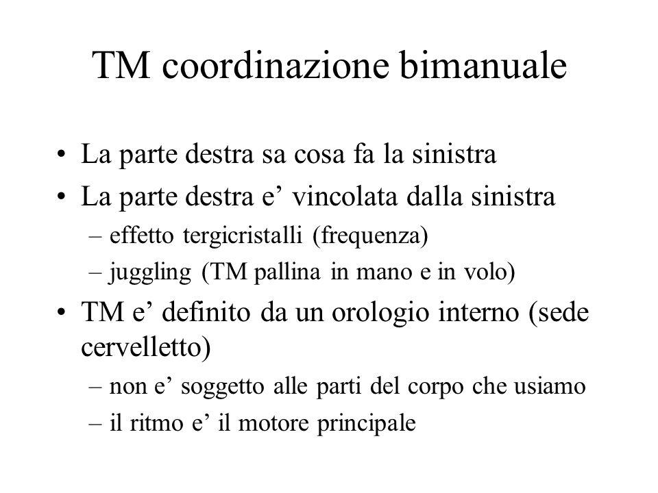 TM coordinazione bimanuale La parte destra sa cosa fa la sinistra La parte destra e' vincolata dalla sinistra –effetto tergicristalli (frequenza) –jug