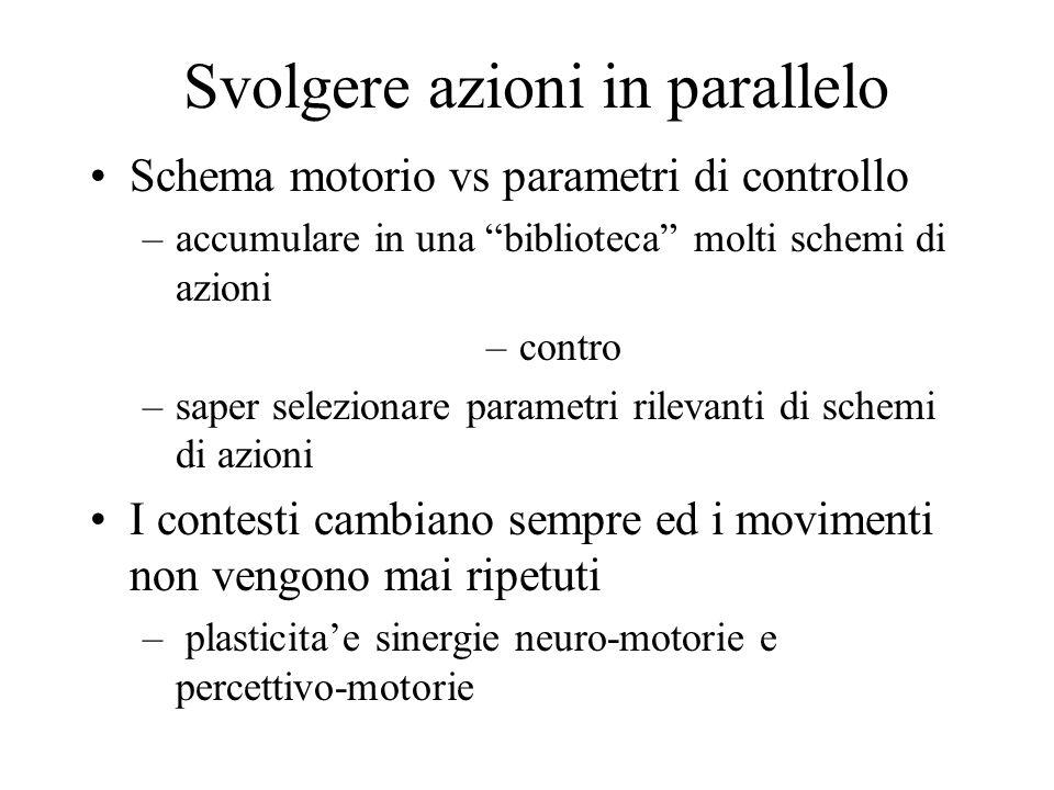 """Svolgere azioni in parallelo Schema motorio vs parametri di controllo –accumulare in una """"biblioteca"""" molti schemi di azioni –contro –saper selezionar"""
