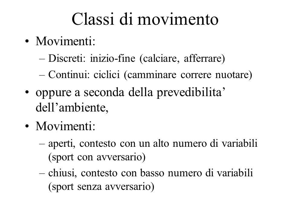 Classi di movimento Movimenti: –Discreti: inizio-fine (calciare, afferrare) –Continui: ciclici (camminare correre nuotare) oppure a seconda della prev