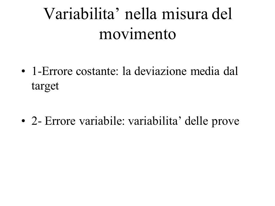 Variabilita' nella misura del movimento 1-Errore costante: la deviazione media dal target 2- Errore variabile: variabilita' delle prove