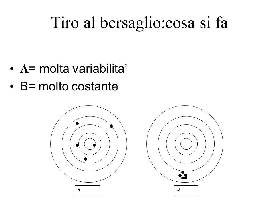 Tiro al bersaglio:cosa si fa A = molta variabilita' B= molto costante A B