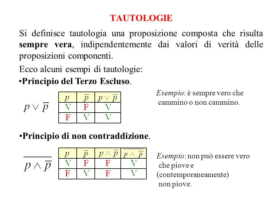 TAUTOLOGIE Si definisce tautologia una proposizione composta che risulta sempre vera, indipendentemente dai valori di verità delle proposizioni compon