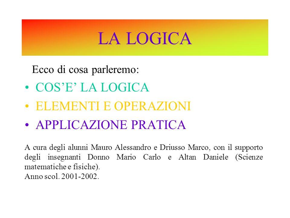 COS'E' LA LOGICA La LOGICA è una disciplina che si occupa di stabilire le regole per procedere in ragionamenti coerenti e corretti.