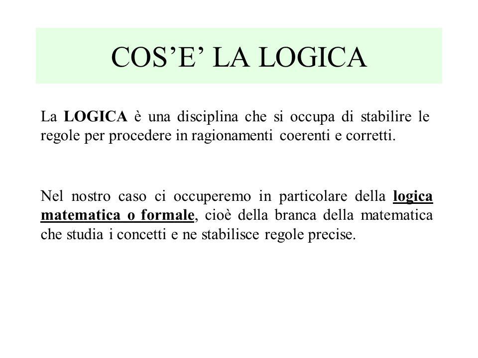 COS'E' LA LOGICA La LOGICA è una disciplina che si occupa di stabilire le regole per procedere in ragionamenti coerenti e corretti. Nel nostro caso ci