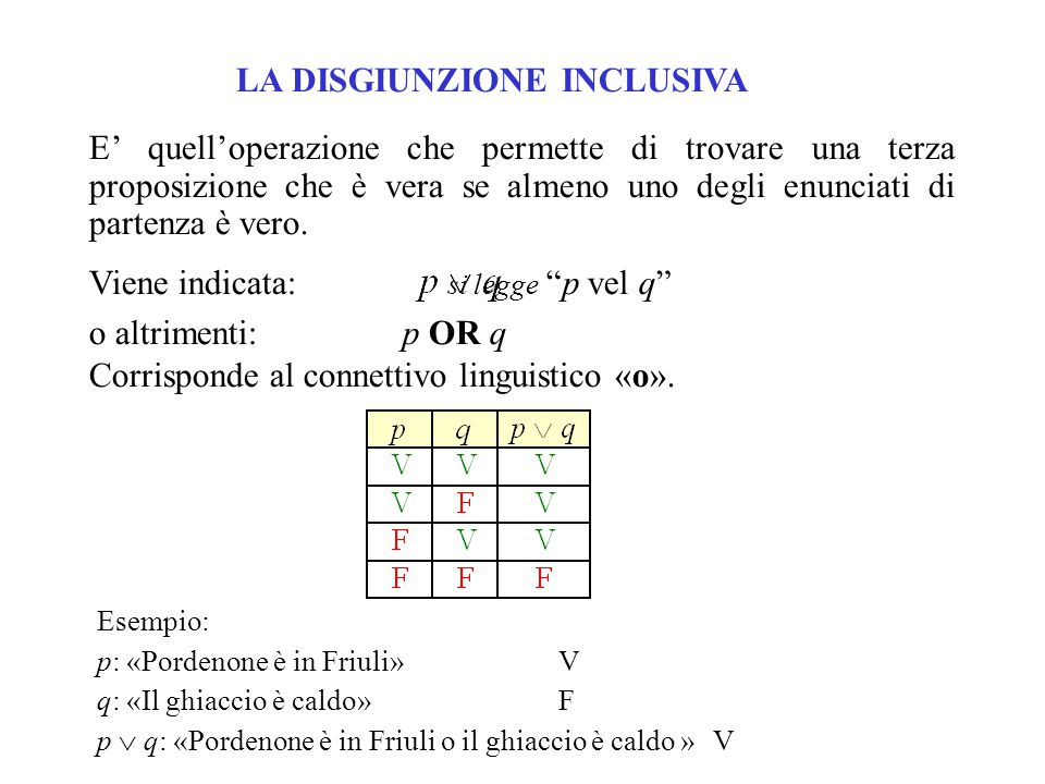 LA DISGIUNZIONE ESCLUSIVA La disgiunzione esclusiva è l'operazione binaria che fa corrispondere a due proposizioni p e q la proposizione composta p q che è vera quando è vera una sola delle proposizioni componenti.