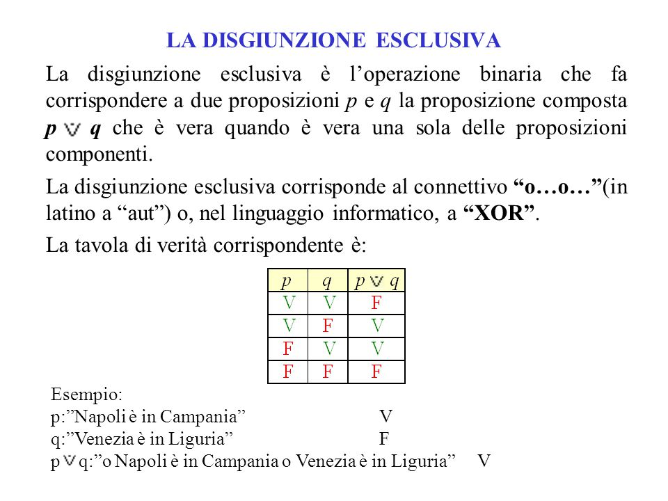 LA DISGIUNZIONE ESCLUSIVA La disgiunzione esclusiva è l'operazione binaria che fa corrispondere a due proposizioni p e q la proposizione composta p q