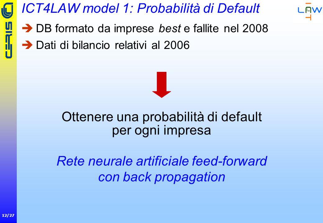 12/27 ICT4LAW model 1: Probabilità di Default  DB formato da imprese best e fallite nel 2008  Dati di bilancio relativi al 2006 Ottenere una probabilità di default per ogni impresa Rete neurale artificiale feed-forward con back propagation