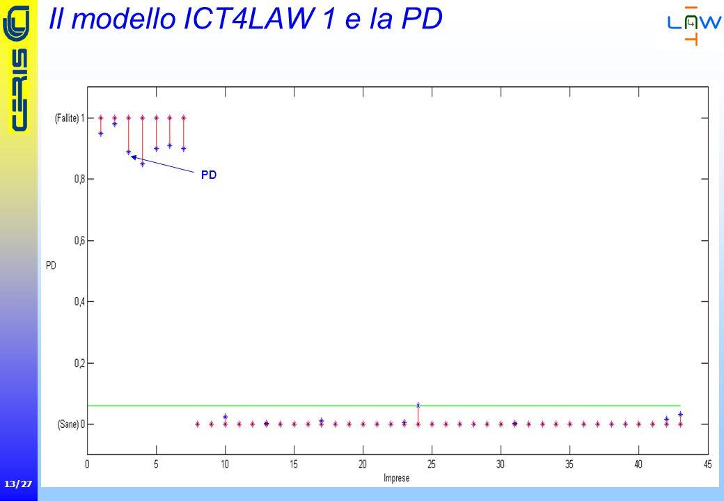 13/27 Il modello ICT4LAW 1 e la PD PD