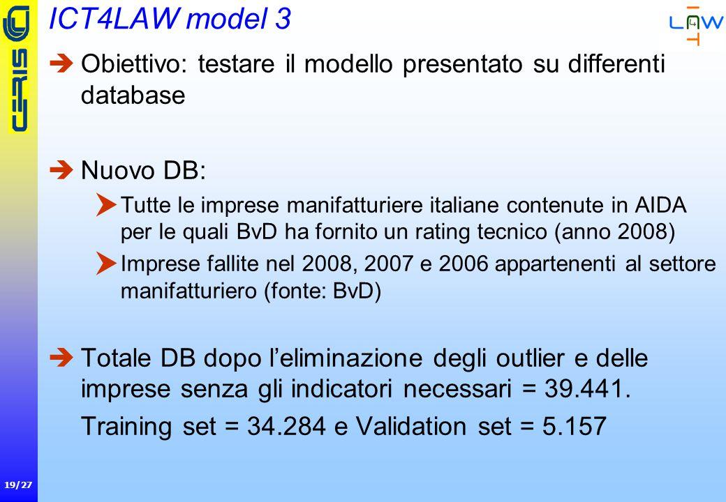 19/27 ICT4LAW model 3  Obiettivo: testare il modello presentato su differenti database  Nuovo DB:  Tutte le imprese manifatturiere italiane contenute in AIDA per le quali BvD ha fornito un rating tecnico (anno 2008)  Imprese fallite nel 2008, 2007 e 2006 appartenenti al settore manifatturiero (fonte: BvD)  Totale DB dopo l'eliminazione degli outlier e delle imprese senza gli indicatori necessari = 39.441.