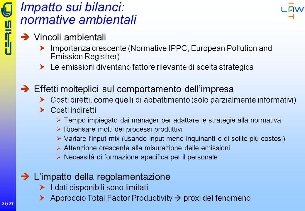 21/27 Impatto sui bilanci: normative ambientali  Vincoli ambientali  Importanza crescente (Normative IPPC, European Pollution and Emission Registrer)  Le emissioni diventano fattore rilevante di scelta strategica  Effetti molteplici sul comportamento dell'impresa  Costi diretti, come quelli di abbattimento (solo parzialmente informativi)  Costi indiretti  Tempo impiegato dai manager per adattare le strategie alla normativa  Ripensare molti dei processi produttivi  Variare l'input mix (usando input meno inquinanti e di solito più costosi)  Attenzione crescente alla misurazione delle emissioni  Necessità di formazione specifica per il personale  L'impatto della regolamentazione  I dati disponibili sono limitati  Approccio Total Factor Productivity  proxi del fenomeno