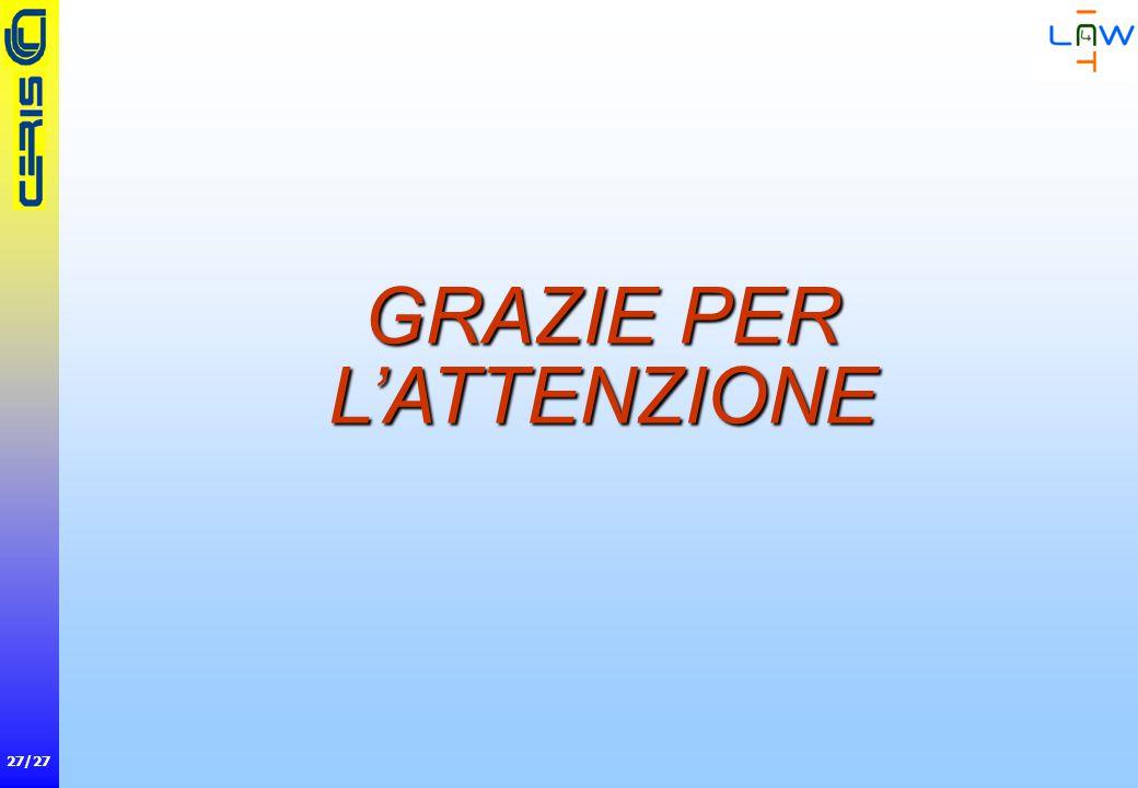27/27 GRAZIE PER L'ATTENZIONE