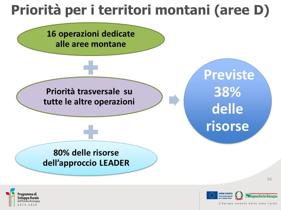 34 Priorità per i territori montani (aree D)
