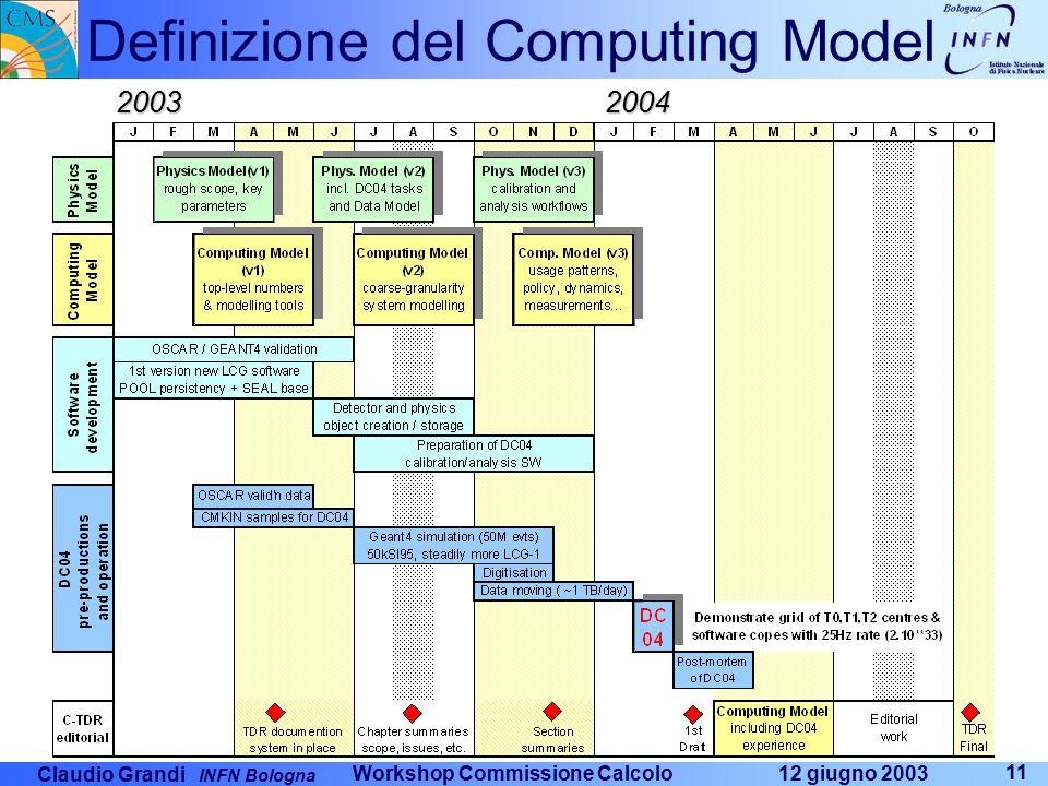 Claudio Grandi INFN Bologna 12 giugno 2003 Workshop Commissione Calcolo 11 Definizione del Computing Model 20032004