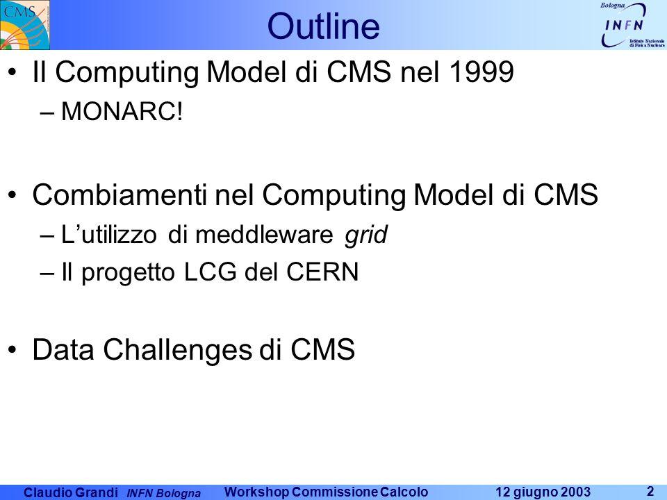 Claudio Grandi INFN Bologna 12 giugno 2003 Workshop Commissione Calcolo 2 Outline Il Computing Model di CMS nel 1999 –MONARC! Combiamenti nel Computin