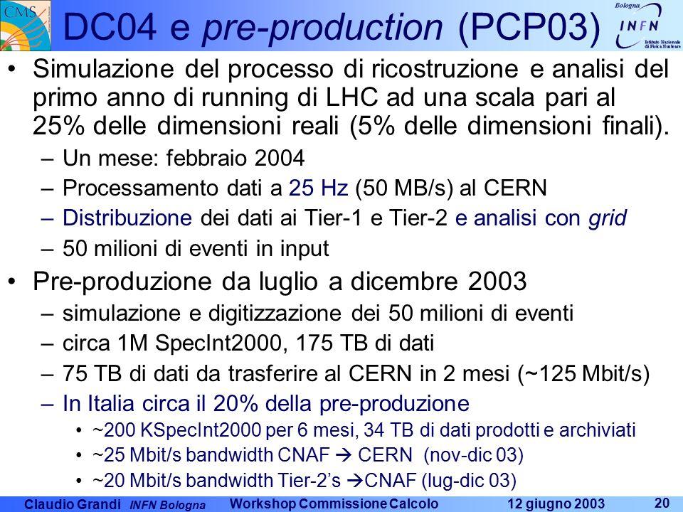 Claudio Grandi INFN Bologna 12 giugno 2003 Workshop Commissione Calcolo 20 DC04 e pre-production (PCP03) Simulazione del processo di ricostruzione e analisi del primo anno di running di LHC ad una scala pari al 25% delle dimensioni reali (5% delle dimensioni finali).