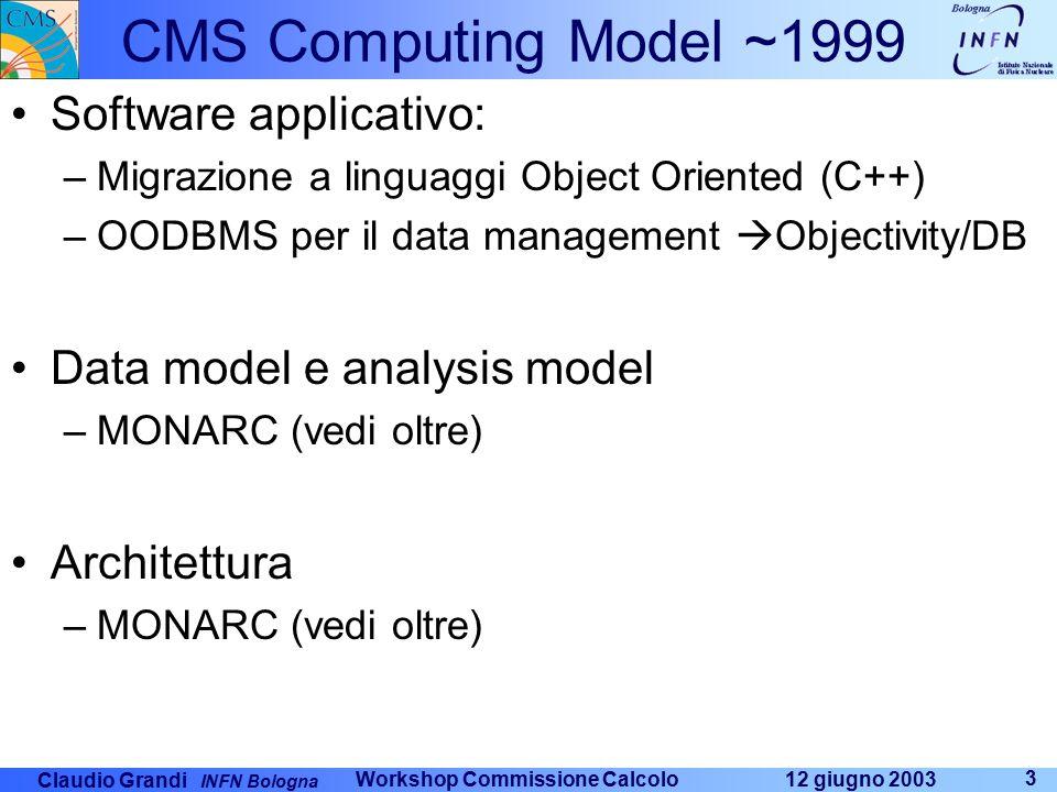 Claudio Grandi INFN Bologna 12 giugno 2003 Workshop Commissione Calcolo 3 CMS Computing Model ~1999 Software applicativo: –Migrazione a linguaggi Object Oriented (C++) –OODBMS per il data management  Objectivity/DB Data model e analysis model –MONARC (vedi oltre) Architettura –MONARC (vedi oltre)
