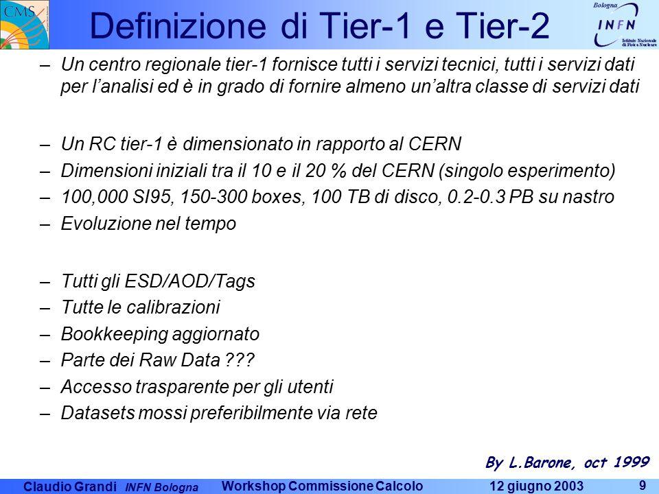 Claudio Grandi INFN Bologna 12 giugno 2003 Workshop Commissione Calcolo 9 Definizione di Tier-1 e Tier-2 –Un centro regionale tier-1 fornisce tutti i servizi tecnici, tutti i servizi dati per l'analisi ed è in grado di fornire almeno un'altra classe di servizi dati –Un RC tier-1 è dimensionato in rapporto al CERN –Dimensioni iniziali tra il 10 e il 20 % del CERN (singolo esperimento) –100,000 SI95, 150-300 boxes, 100 TB di disco, 0.2-0.3 PB su nastro –Evoluzione nel tempo –Tutti gli ESD/AOD/Tags –Tutte le calibrazioni –Bookkeeping aggiornato –Parte dei Raw Data .