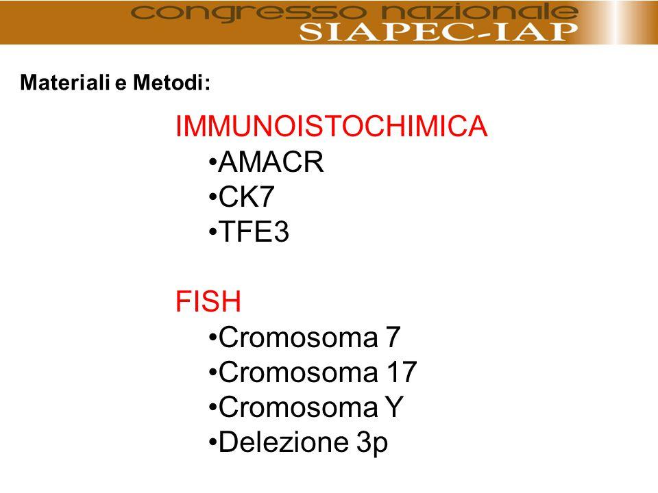 Materiali e Metodi: IMMUNOISTOCHIMICA AMACR CK7 TFE3 FISH Cromosoma 7 Cromosoma 17 Cromosoma Y Delezione 3p
