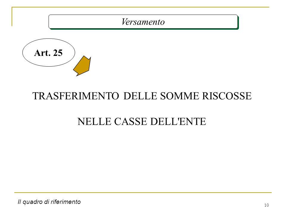 10 Versamento TRASFERIMENTO DELLE SOMME RISCOSSE NELLE CASSE DELL ENTE Art.
