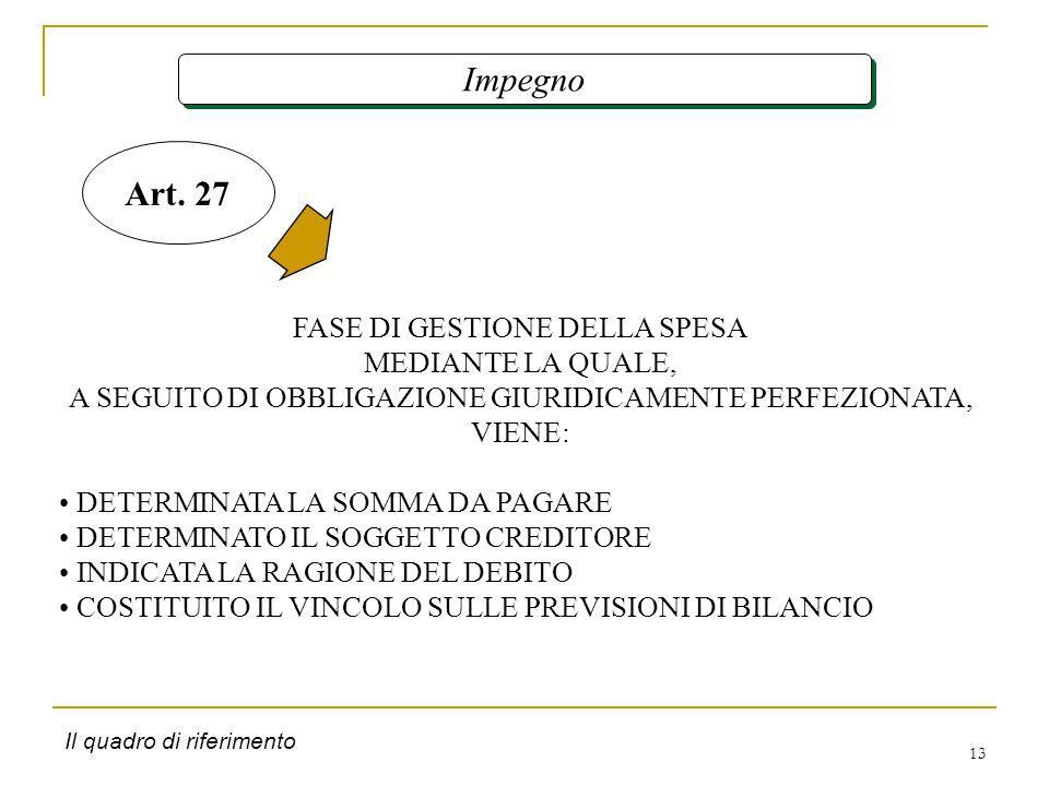 13 Impegno FASE DI GESTIONE DELLA SPESA MEDIANTE LA QUALE, A SEGUITO DI OBBLIGAZIONE GIURIDICAMENTE PERFEZIONATA, VIENE: DETERMINATA LA SOMMA DA PAGARE DETERMINATO IL SOGGETTO CREDITORE INDICATA LA RAGIONE DEL DEBITO COSTITUITO IL VINCOLO SULLE PREVISIONI DI BILANCIO Art.
