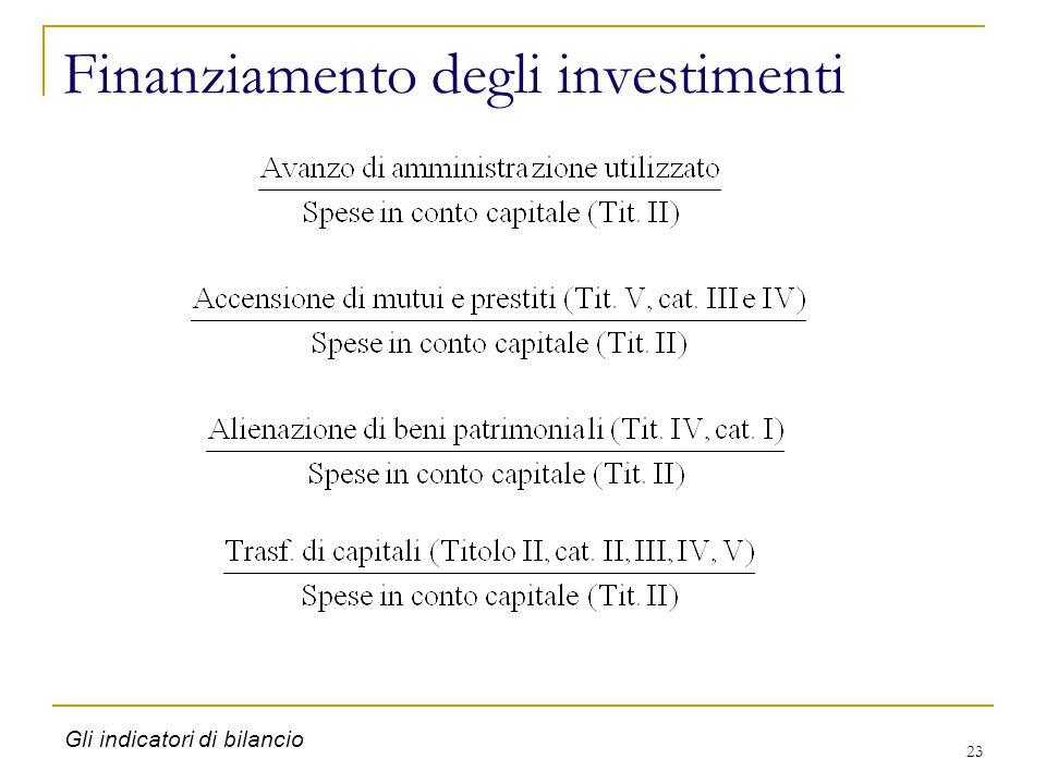 23 Gli indicatori di bilancio Finanziamento degli investimenti